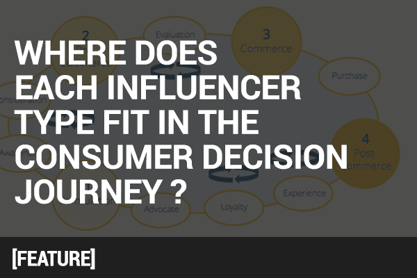 Where Do Influencers Fit in the Consumer Decision Journey?